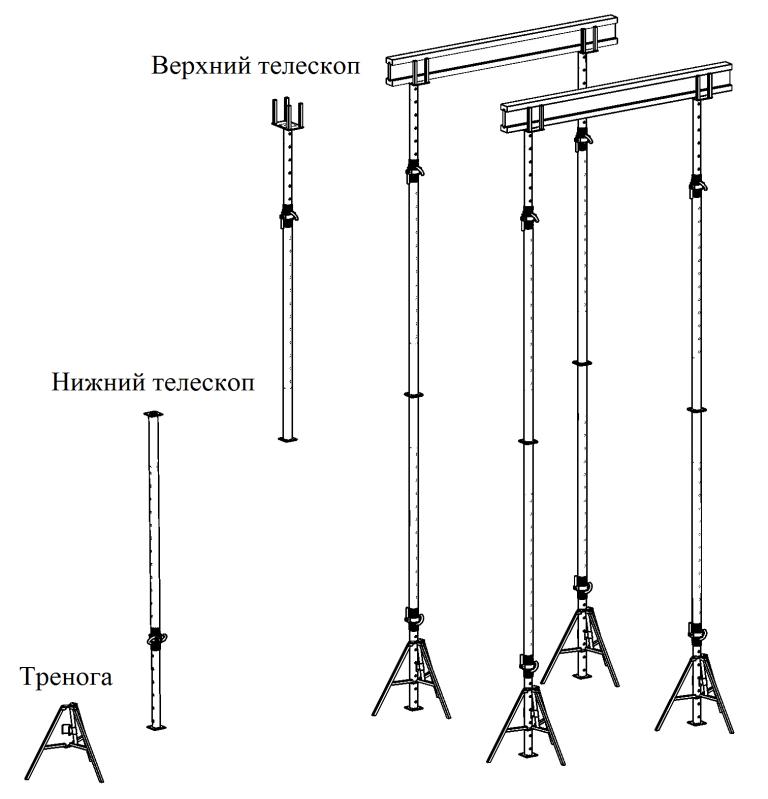Телескопическая опалубка Объемная опалубка перекрытий - Объемная опалубка перекрытий